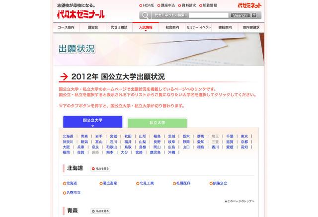 長野 大学 出願