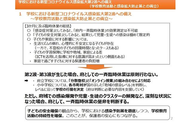 感染 大阪 地域 別 者 コロナ