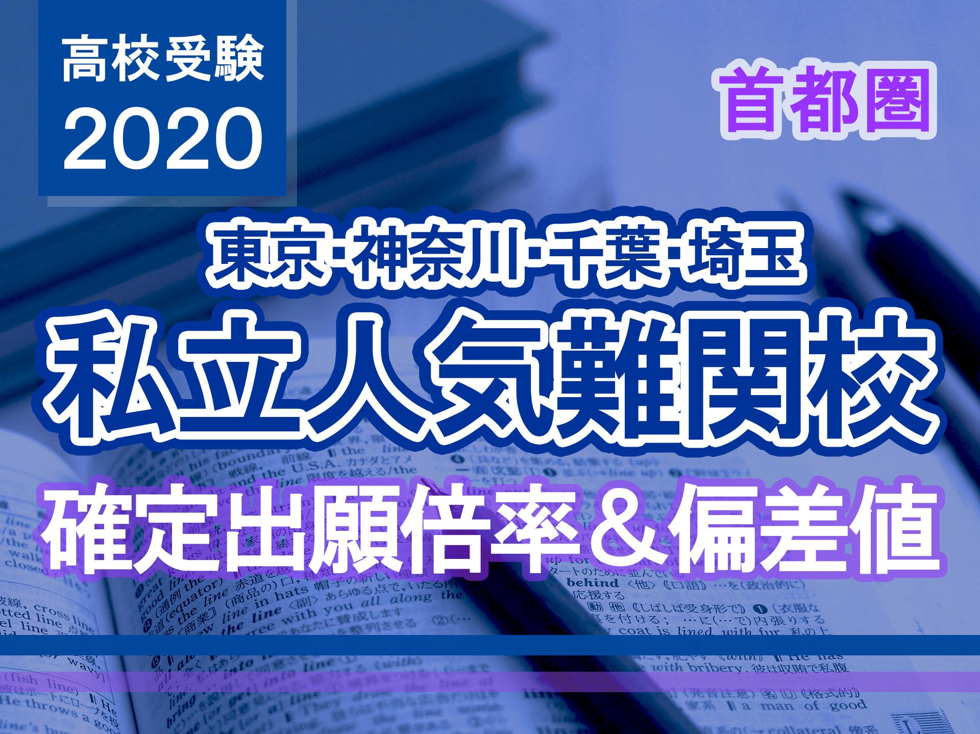 高校 2021 値 都立 偏差