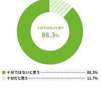 停電 ウェザー 予報 ニュース 台風10号 九州で停電リスクが非常に高まる(停電リスク予測)