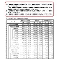 埼玉 高校 ナビゲーション 国 の 彩 公立 公立高等学校転編入学情報