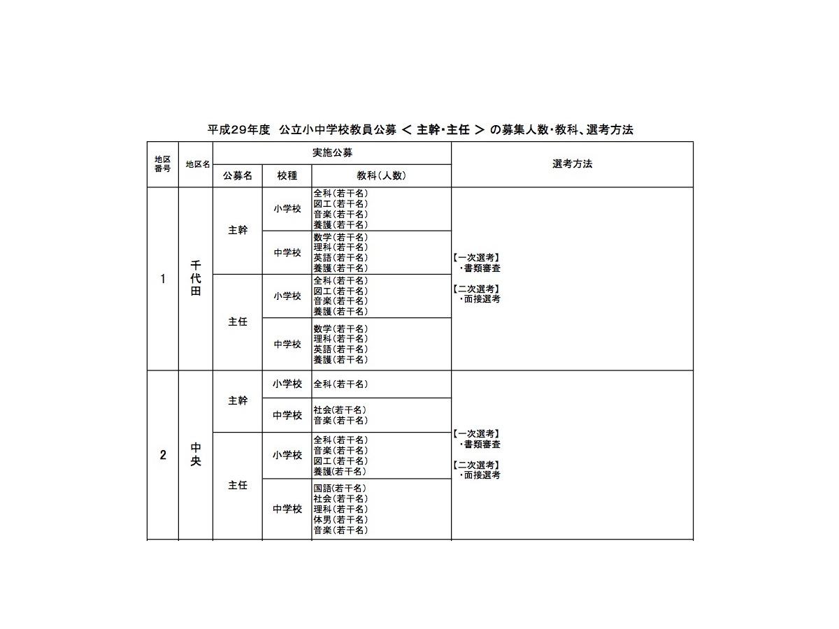異動 神奈川 2020 教員 県