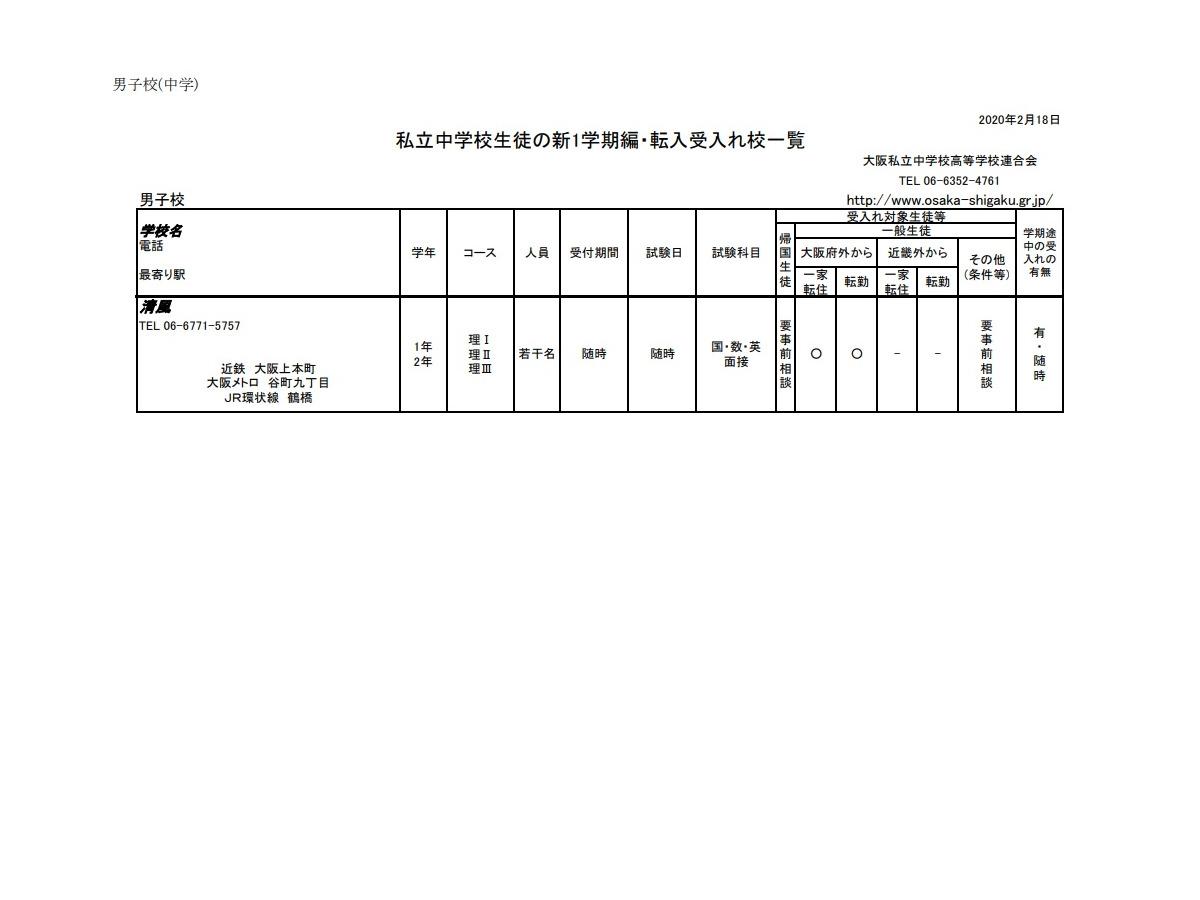 2020 大阪 高校 倍率 府 私立