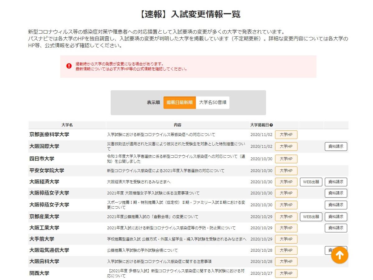 学芸 状況 東京 大学 出願