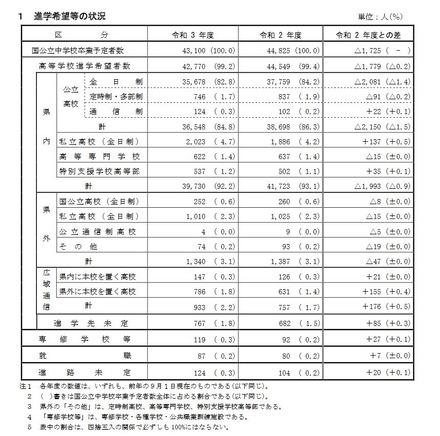 2021 高校 兵庫 県 倍率