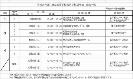 大阪府立高校の合同学校説明会と...