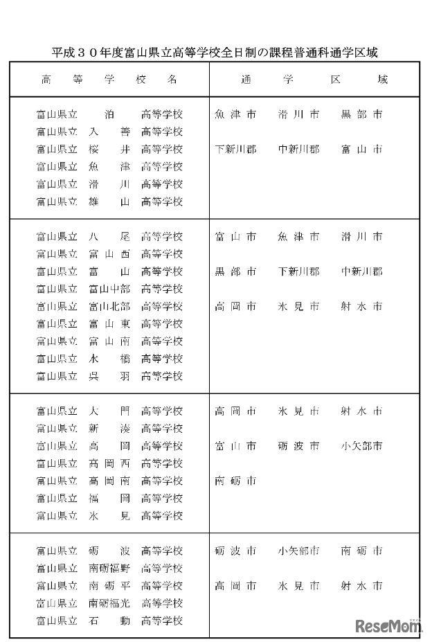高校受験2018】富山県立高校入試...